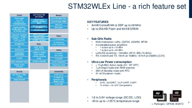 STM32WLEx Line - a rich feature set KEY FEATURES • Arm® Cortex®-M4 & DSP up to 48 MHz • Up to 256 KB Flash and 64 KB SRAM ...