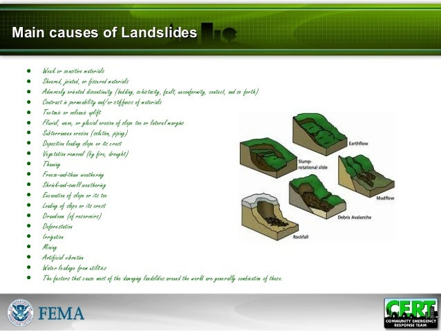 landslide and its causes Landslides - causes, types and read more about landslide, landslides, analysis , geological, displacement and earthquake.