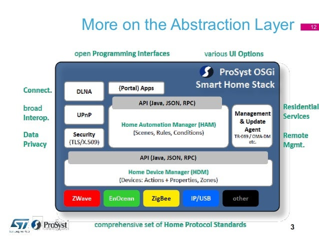 more on the abstraction layer 12