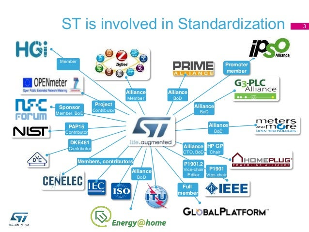 stmicroelectronics smart home reference design luca celetto