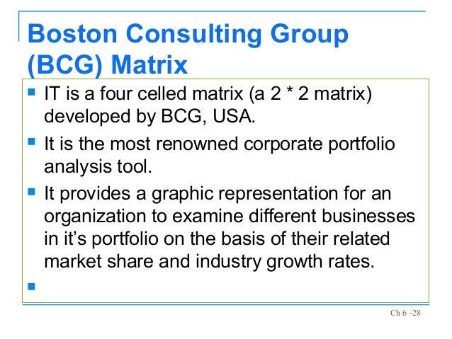 boston consulting group matrix of ikea Sehen sie sich das profil von florian rudolph auf linkedin an,  ikea-style click the image to  associate at the boston consulting group (bcg.