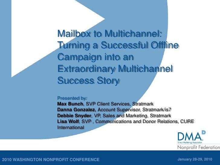 Mailbox to Multichannel:  <br />Turning a Successful Offline Campaign into an <br />Extraordinary Multichannel <br />Succe...
