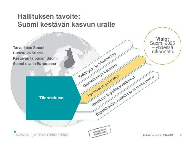 Stm LAPE muutosohjelma-perusesitys-verkkoon Slide 3