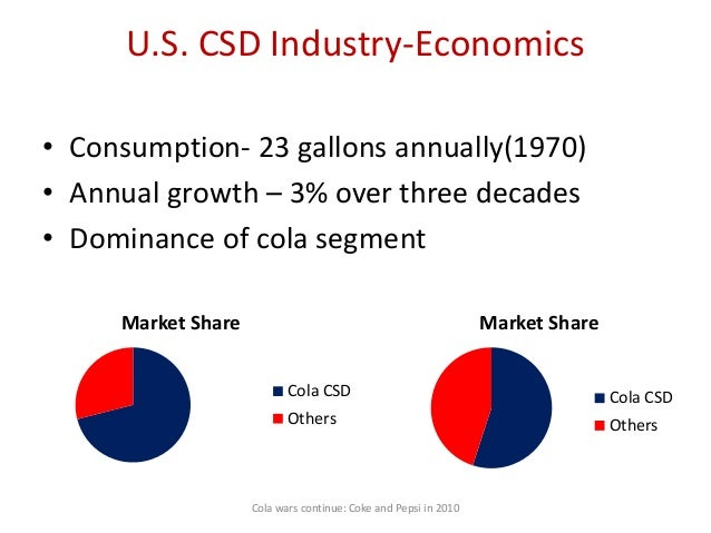 cola wars continue coke and pepsi in 2010 essay Custom cola wars continue: coke and pepsi in 2010 harvard business (hbr) case study analysis & solution for $11 strategy & execution case study assignment help, analysis, solution,& example.