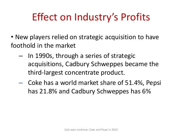 cola wars continue coke and pepsi in the 21st century Case study- cola wars continue: coke and pepsi in the twenty-first century.