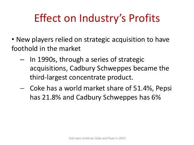 Cola wars continue coke and pepsi in 2010