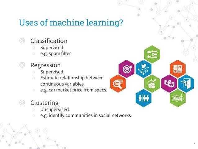 Azure Machine Learning tutorial