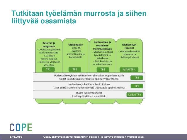 Osaavan työvoiman varmistaminen sosiaali- ja terveydenhuollon murroksessa Slide 2