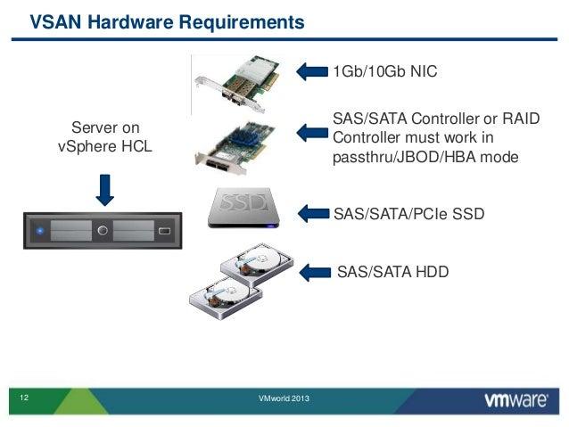 VMworld 2013: VMware Virtual SAN Technical Best Practices