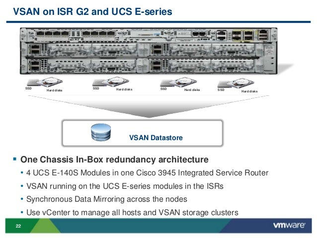 VMworld 2013: Cisco, VMware and Hyper-converged Solutions for the Ent…