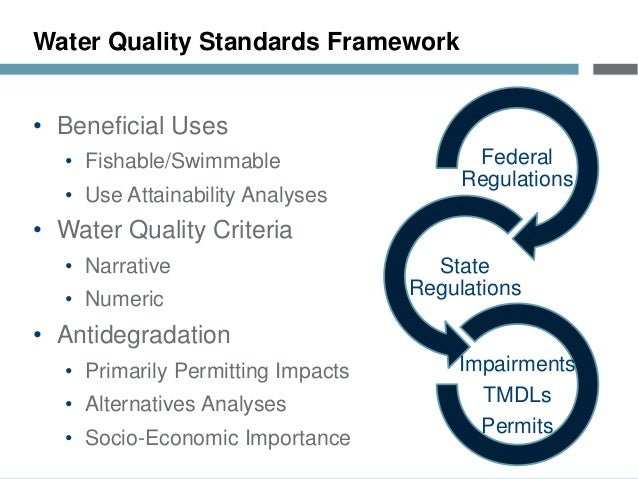water quality criteria The illinois pollution control board, a sister agency to the illinois epa, promulgates water quality standards in illinois two sections of 35 illinois administrative.