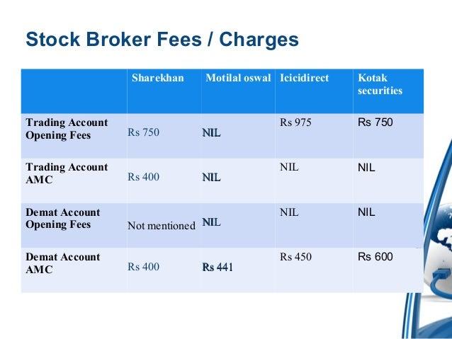 Discount online broker uk