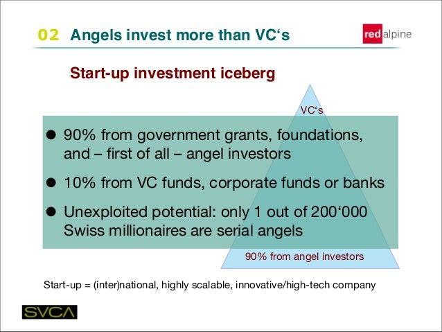 Amateur invest 2003c serial