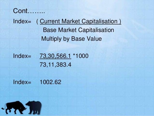 Option trading 888