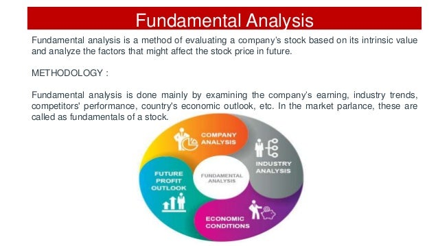 Stock Market Analysis Sample Stock Market Analysis Stock Market Analysis  Sample Stock Market 31