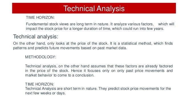 Stock Market Analysis | Introductionstock Market Analysis. Stock