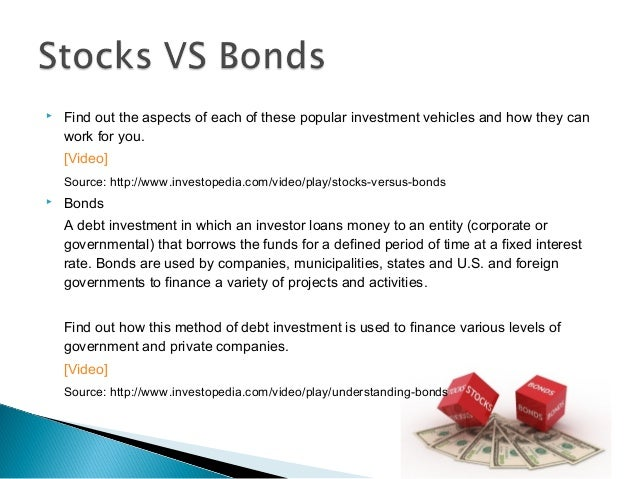 Stock market and investment indicators (with video links)