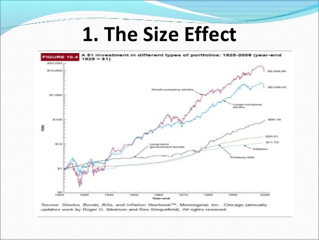 the stock market and the economy The great depression in the united states is a prime example of an economic collapse the 1929 stock market crash brought on a collapse that lasted for many years and saw high levels of poverty.