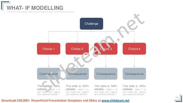 14 Choice 1 Choice 2 Choice 3 Choice 4 Challenge Consequence Consequence Consequence Consequence This slide is 100% editab...