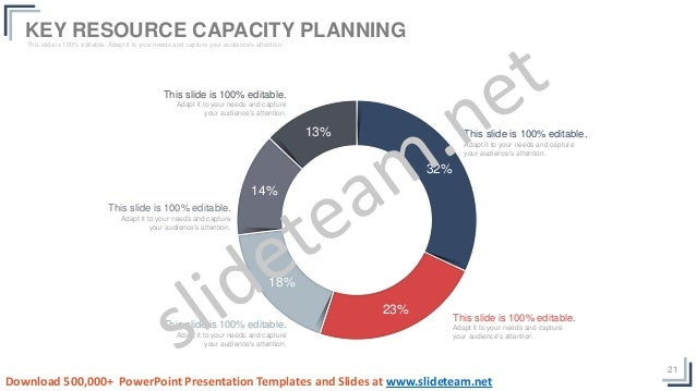 21 32% 23% 18% 14% 13% This slide is 100% editable. Adapt it to your needs and capture your audience's attention. This sli...