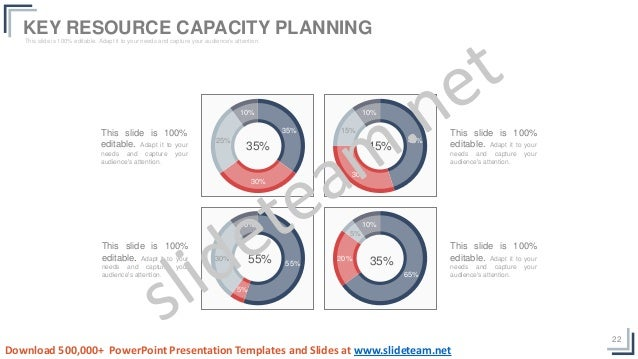 22 KEY RESOURCE CAPACITY PLANNINGThis slide is 100% editable. Adapt it to your needs and capture your audience's attention...