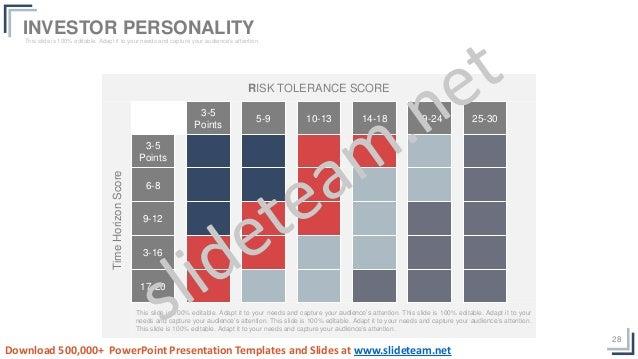 28 RISK TOLERANCE SCORE TimeHorizonScore 3-5 Points 5-9 10-13 14-18 19-24 25-30 3-5 Points 6-8 9-12 3-16 17-20 This slide ...