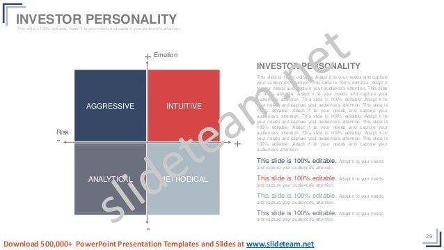 29 AGGRESSIVE INTUITIVE ANALYTICAL METHODICAL Emotion+ - - Risk + This slide is 100% editable. Adapt it to your needs and ...