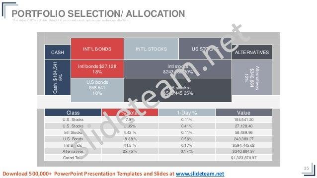 35 INT'L BONDS INT'L STOCKS US STOCKS CASH ALTERNATIVESCash$104,541 5% Intl bonds $27,128 18% Intl stocks &243,380 30% Alt...