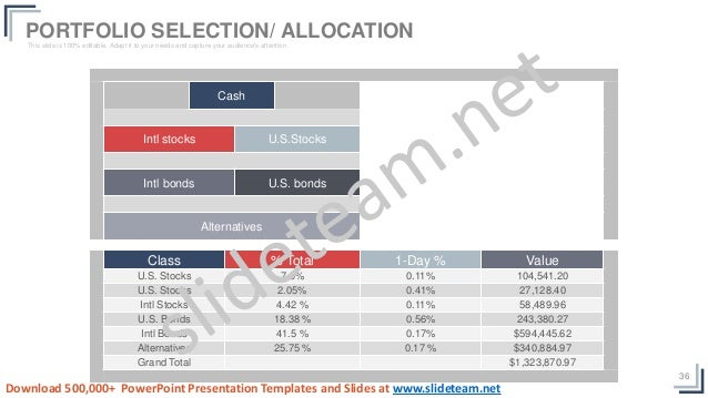 36 Cash Intl stocks U.S.Stocks Intl bonds U.S. bonds Alternatives Class % Total 1-Day % Value U.S. Stocks 7.9% 0.11% 104,5...