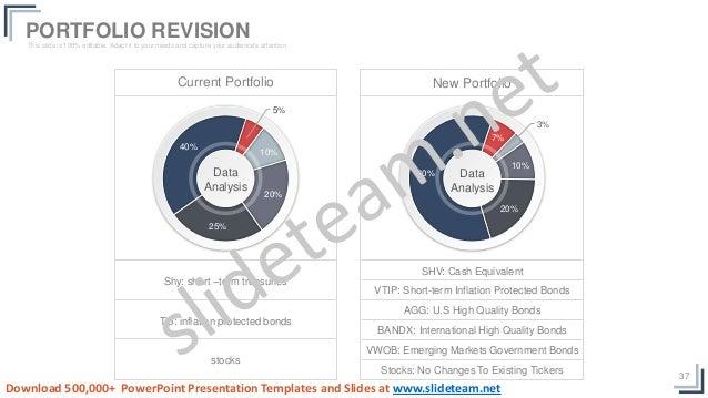 37 5% 10% 20% 25% 40% Data Analysis Current Portfolio Shy: short –term treasuries Tip: inflation protected bonds stocks 7%...