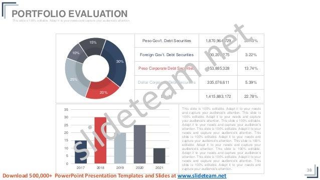 38 Peso Gov't. Debt Securities 1,870,964,729 30.10% Foreign Gov't. Debt Securities 200,209,275 3.22% Peso Corporate Debt S...