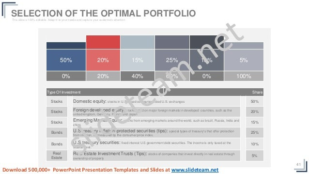41 50% 20% 15% 25% 10% 5% 0% 20% 40% 60% 0% 100% Type Of Investment Share Stocks Domestic equity: stocks in U.S-based comp...