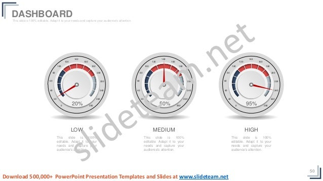 50 LOW This slide is 100% editable. Adapt it to your needs and capture your audience's attention. 0 20 40 60 80 100 120 14...