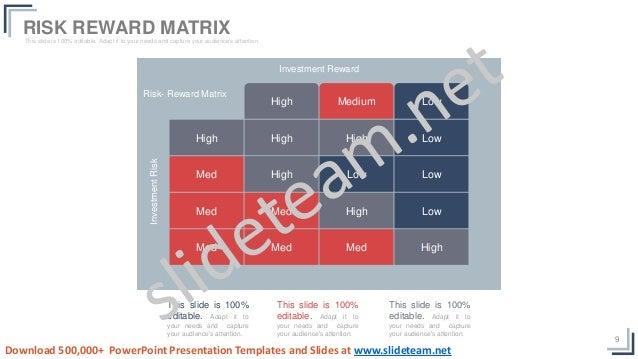 9 Investment Reward Risk- Reward Matrix InvestmentRisk High Med Med Med High High High Med Med High Low Low Low Low High H...