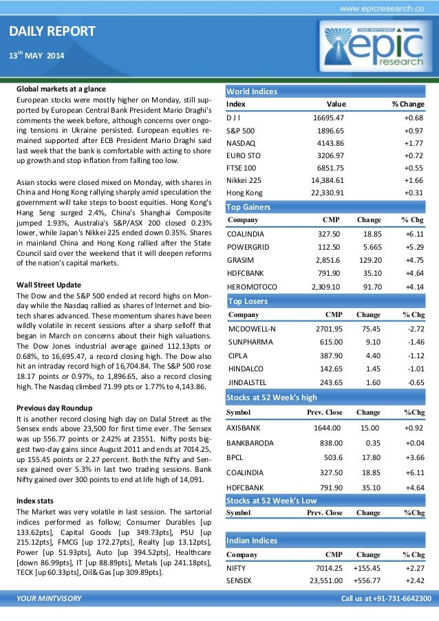 DAILY REPORT 13th MAY 2014 YOUR MINTVISORY Call us at +91-731-6642300 Global markets at a glance European stocks were most...