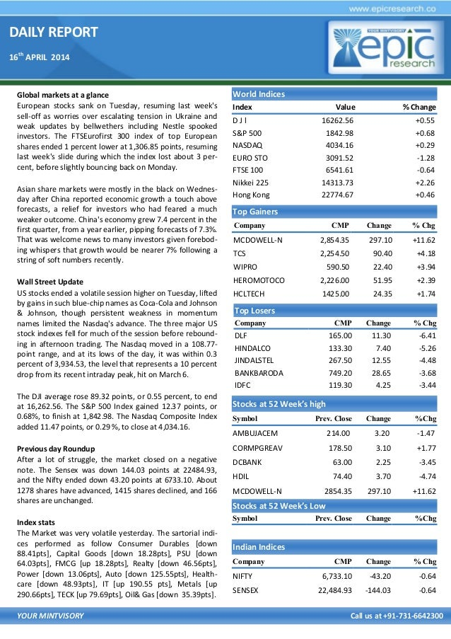 DAILY REPORT 16th APRIL 2014 YOUR MINTVISORY Call us at +91-731-6642300 Global markets at a glance European stocks sank on...