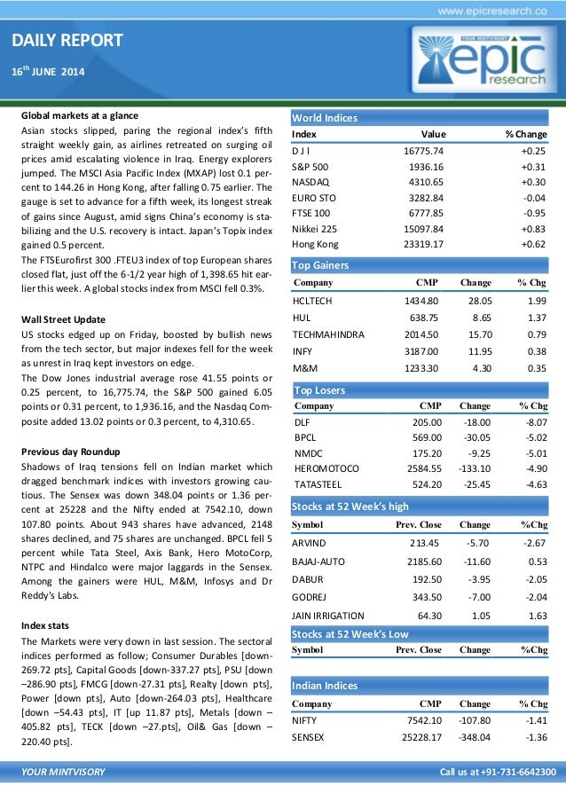DAILY REPORT 16th JUNE 2014 YOUR MINTVISORY Call us at +91-731-6642300 Global markets at a glance Asian stocks slipped, pa...