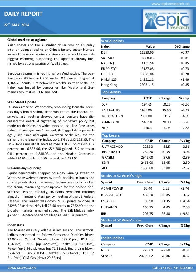 DAILY REPORT 22nd MAY 2014 YOUR MINTVISORY Call us at +91-731-6642300 Global markets at a glance Asian shares and the Aust...