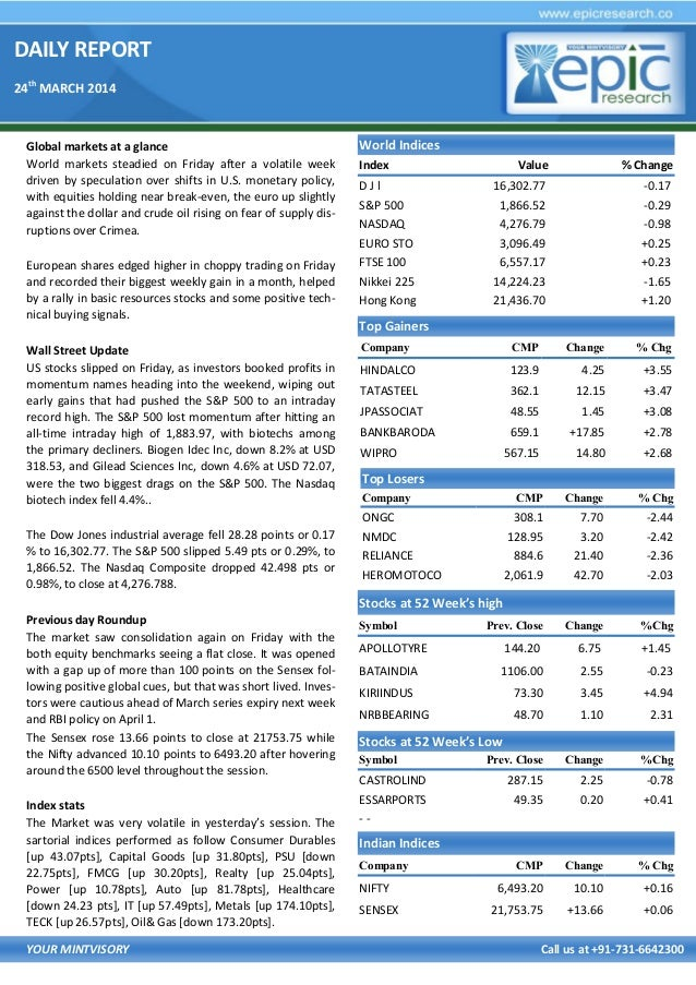 DAILY REPORT 24th MARCH 2014 YOUR MINTVISORY Call us at +91-731-6642300 Global markets at a glance World markets steadied ...