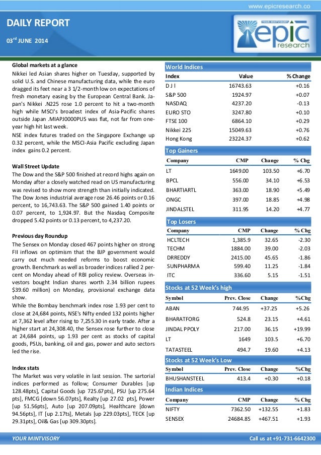 DAILY REPORT 03rd JUNE 2014 YOUR MINTVISORY Call us at +91-731-6642300 Global markets at a glance Nikkei led Asian shares ...