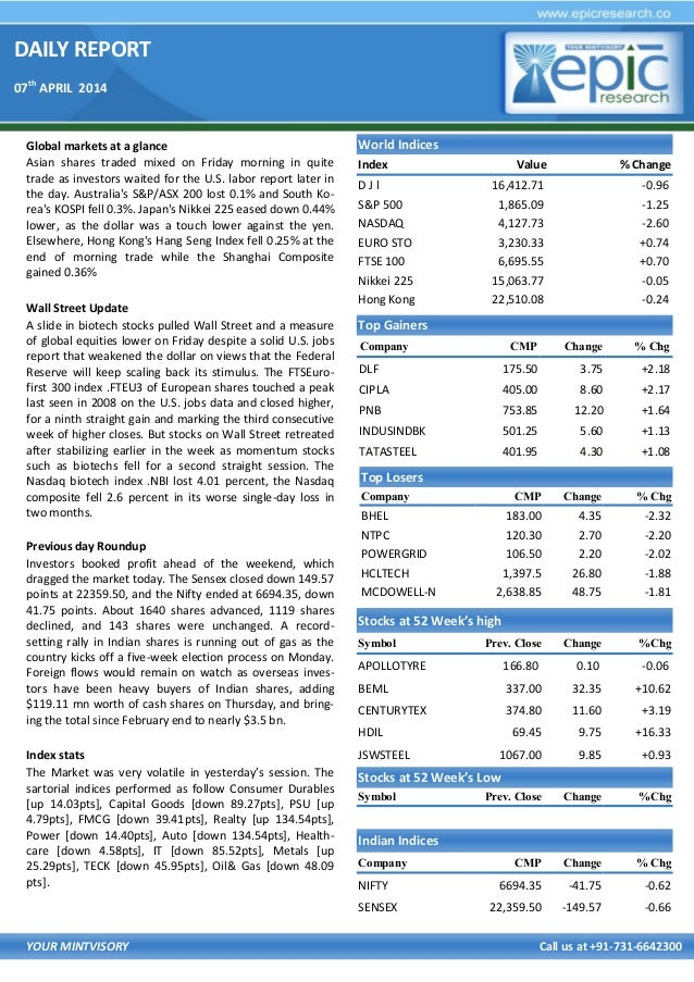 DAILY REPORT 07th APRIL 2014 YOUR MINTVISORY Call us at +91-731-6642300 Global markets at a glance Asian shares traded mix...
