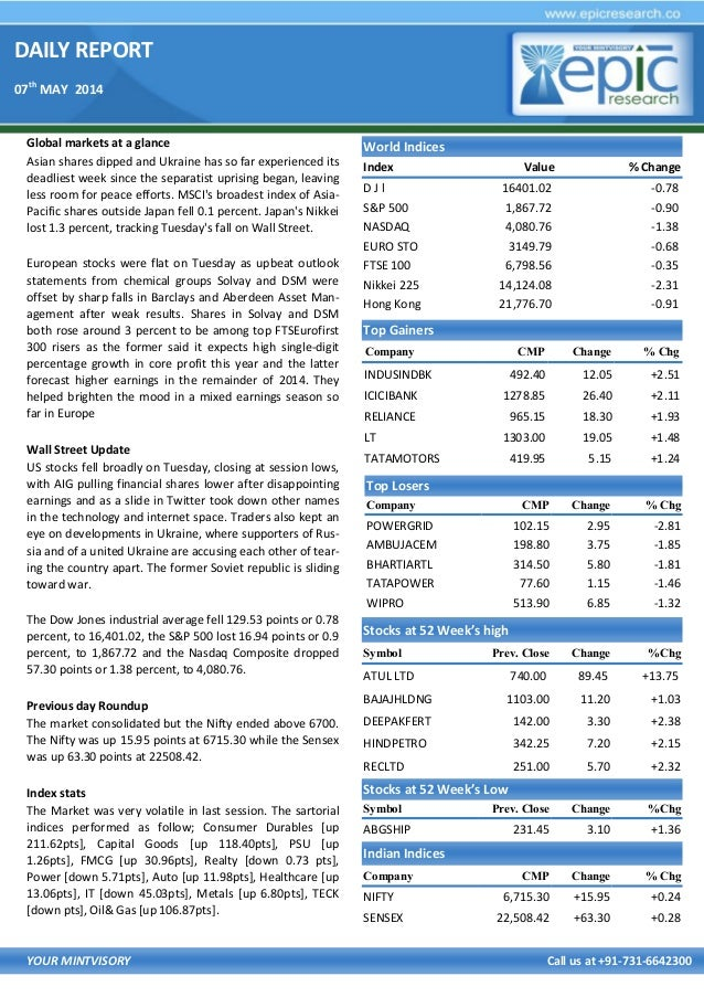 DAILY REPORT 07th MAY 2014 YOUR MINTVISORY Call us at +91-731-6642300 Global markets at a glance Asian shares dipped and U...