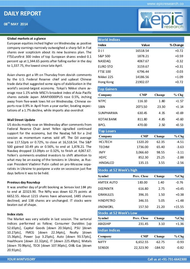 DAILY REPORT 08th MAY 2014 YOUR MINTVISORY Call us at +91-731-6642300 Global markets at a glance European equities inched ...