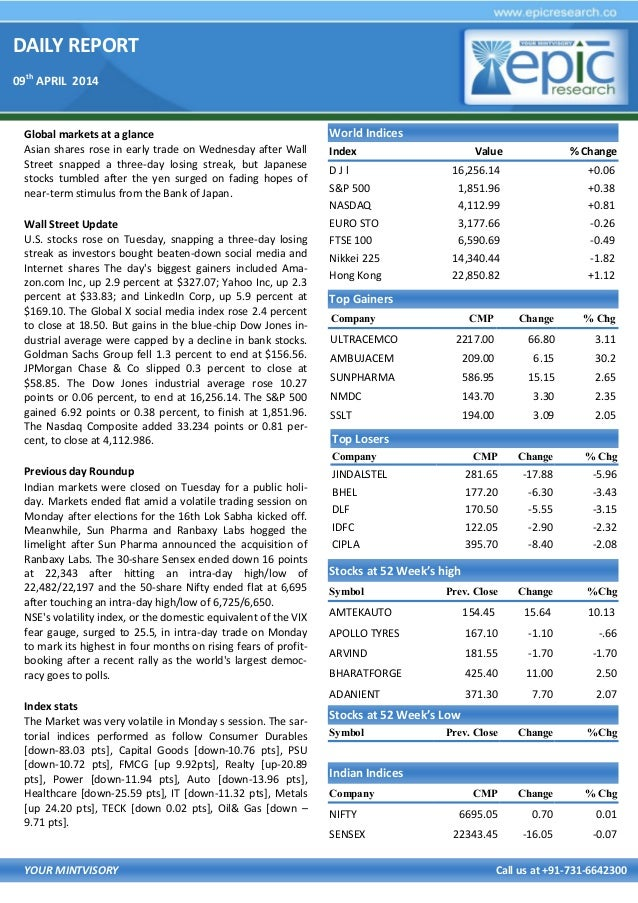 DAILY REPORT 09th APRIL 2014 YOUR MINTVISORY Call us at +91-731-6642300 Global markets at a glance Asian shares rose in ea...