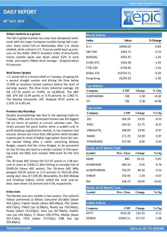 DAILY REPORT 09th JULY 2014 YOUR MINTVISORY Call us at +91-731-6642300 Global markets at a glance The fall in global marke...