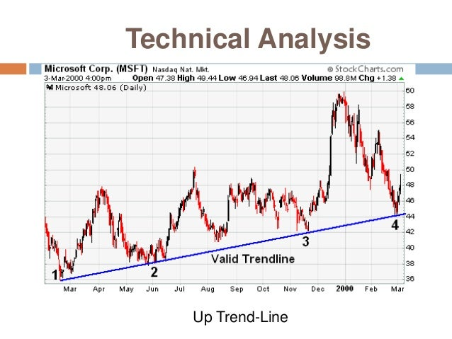 technical analysis up trend line