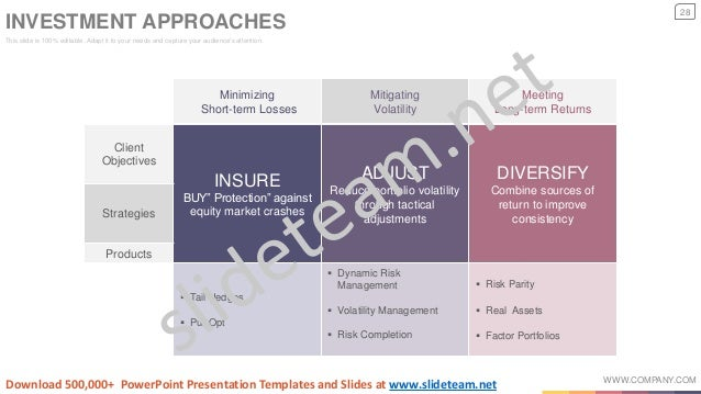 Stock Portfolio And Risk Management PPT Presentation Template