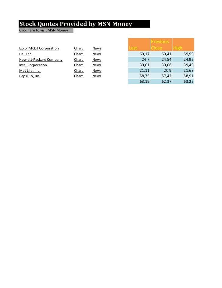 Stock quotes msn_m_o_ney_(zamayla))