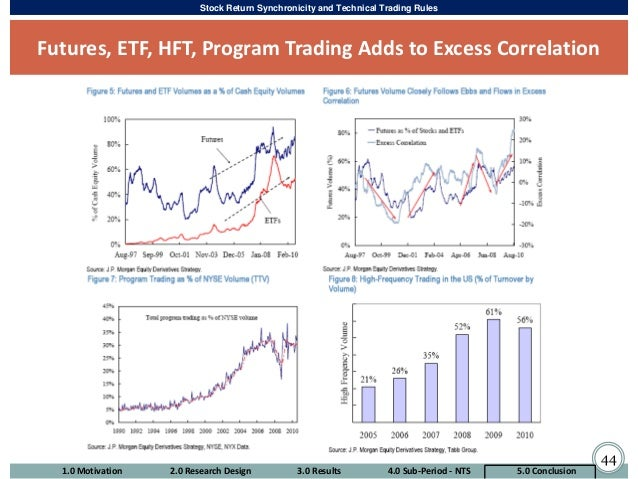 Fixed income algorithmic trading strategies