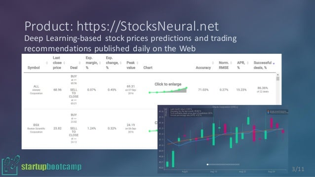 StocksNeural.net - Stock prices analysis and prediction using Deep Learning Slide 3